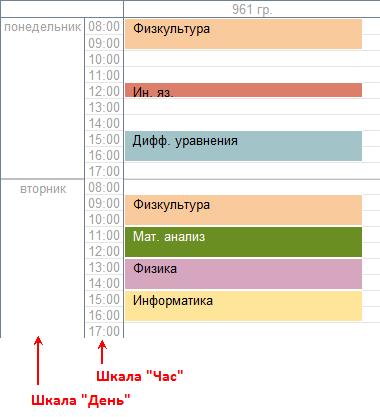 1С 8.3.6 планировщик шкала